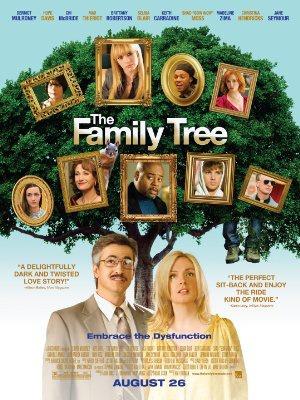 Družinsko drevo - The Family Tree