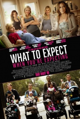 Kaj pričakovati, ko pričakuješ - What to Expect When You're Expecting